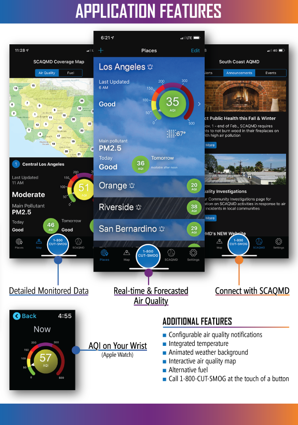 An outline of some interface features for the South Coast AQMD Mobile App